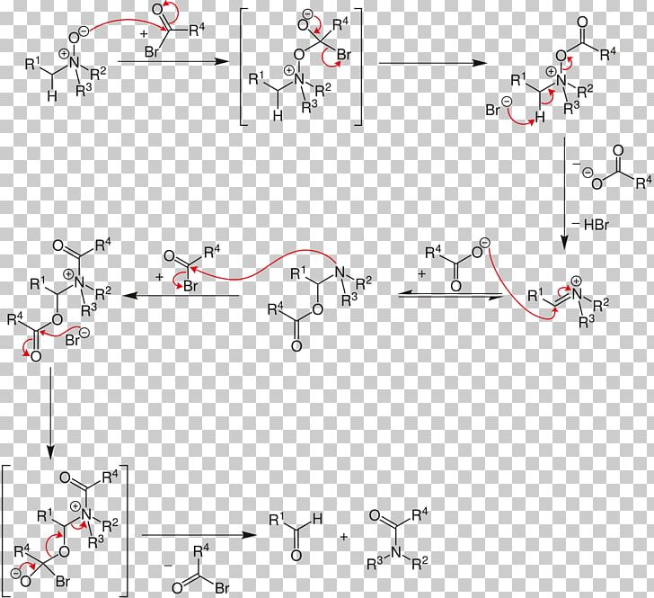 Strategic Applications Of Named Reactions In Organic