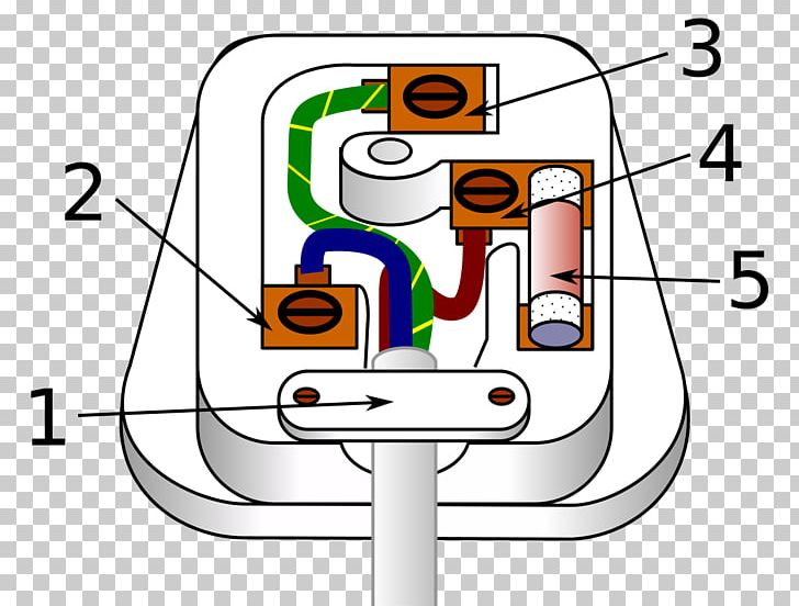 ac power plugs and sockets british and related types Ac Power Plug Wiring Diagram 120 ac power plug wiring wiring diagrams